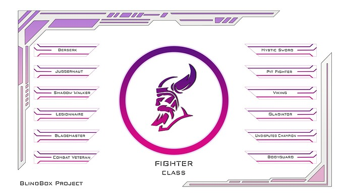 FIGHTERS CLASS 2